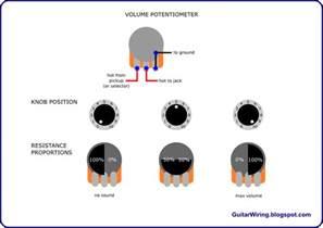 HD wallpapers wiring diagram les paul guitar