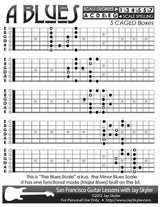 Blues  Minor Blues  Scale Guitar Patterns