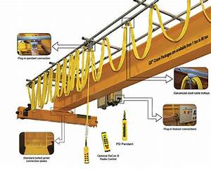 R U0026m 10 Ton Overhead Crane Kit W   Wire Rope Hoist