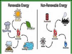 Examples Of Natural Resources