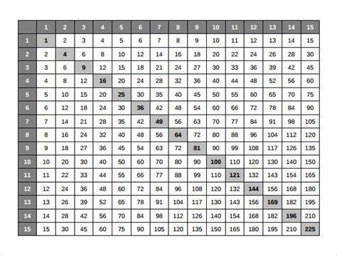 sample multiplication table   ms word