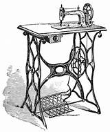 Sewing Machine Singer Machines Antique Drawing Coloring Pages Sketch Drawings Clipart Treadle Manual Getdrawings Template Hundred Source sketch template