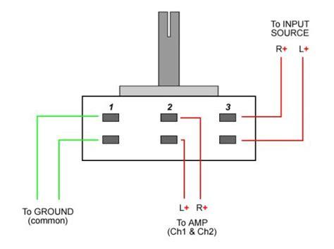 adding volume potentiometer to lifier board techtalk