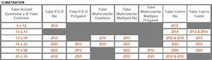 Manchon Isolation Tuyau Chauffage : tube isolant nf m1 rubaflex clim 25x 28 avec adh sif pour ~ Premium-room.com Idées de Décoration