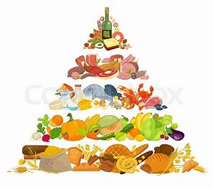 Infographic Of Food Pyramid Healthy Eating  Diet For