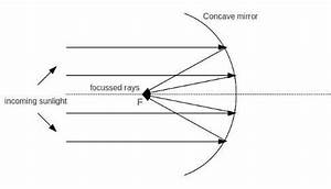 35 Ray Diagram For Concave Mirrors