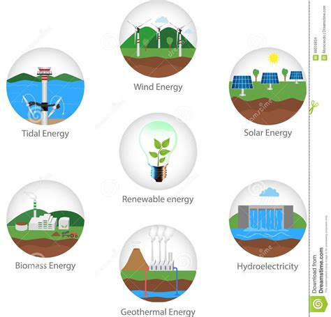 forms of clean energy renewable energy sources group 12 geography edss379