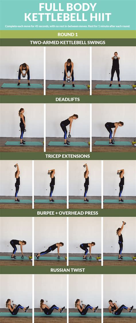 kettlebell body hiit workouts cardio minute strength tabata workout entire routines gym training combo challenge fitness