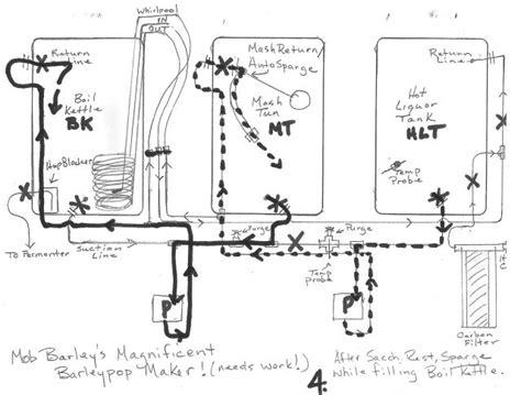 Plumbing Diagram For Brewing by Rims Plumbing Schematic