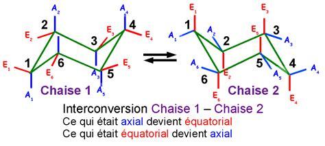 conformation chaise remarque dans le cas des cyclohexanes substitués si un