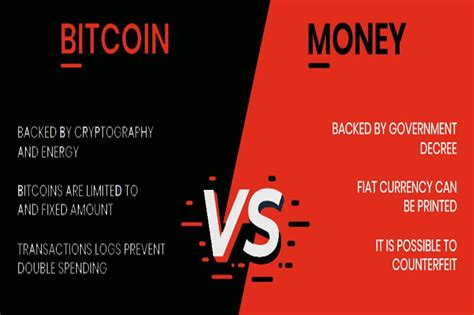 In 2009, bitcoin came as a financial system meant to replace fiat currencies. Bitcoin VS Fiat Currencies and Bitcoin VS Blockchain - Eaglesinvestors