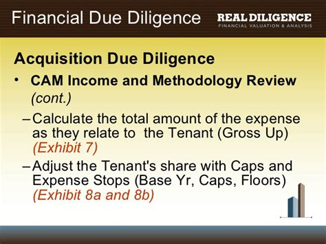 Financial Due Diligence  Real Estate Market. Outbound Call Center Services. Reverse Mortgage Leads Appointments. The Best Banks For Small Business. Bankruptcy Lawyer Long Island. Capital Living And Rehabilitation Centres. Online Masters In Software Engineering. Suntrust Business Online Banking Login. Using Facebook For Recruiting