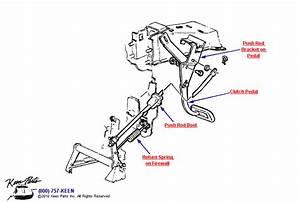 1953-2019 Corvette Clutch Pedal Parts