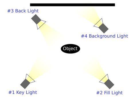 point lighting research  application