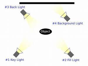 3 And 4 Point Lighting