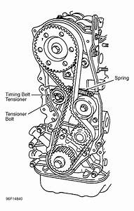 1997 Ford Probe Serpentine Belt Routing And Timing Belt