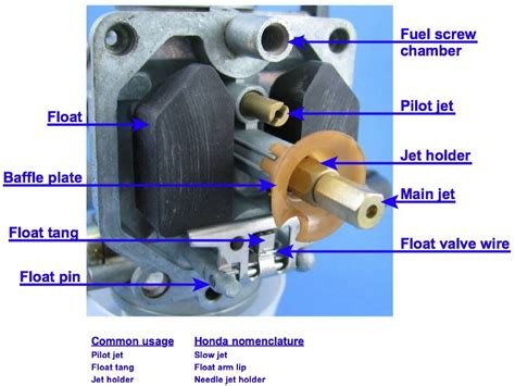 Honda Carb Diagram Cleaning by Crf230f Carb Notes