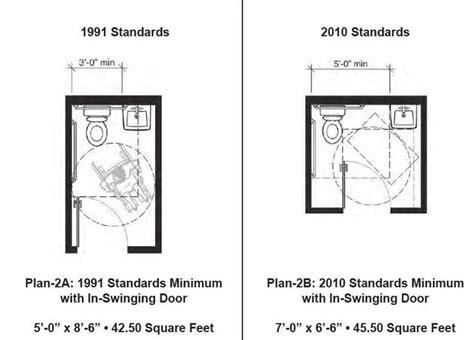 Minimum Size Ada Bathroom