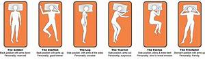 Sleeping Positions - Personality Traits & Effects on ...