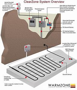 Driveway Heating Documents  Installation Guides And
