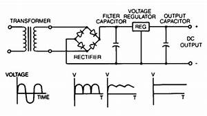if we want a 5 volt dc from a 220v ac what should we do With simple power down