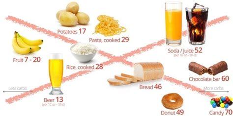 foods   avoid     cut carbs quora