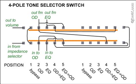 Position Selector Switch Wiring Diagram Sample