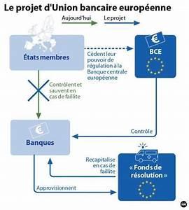 Garantie La Centrale : l 39 observateur du maroc d 39 afrique ue accord sur l union ~ Medecine-chirurgie-esthetiques.com Avis de Voitures