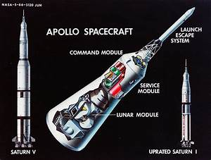Spaceflight History: What If an Apollo Saturn Rocket ...