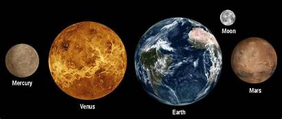Planets Animated Gifer Yal