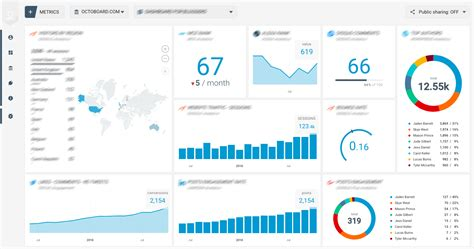 add facebook audience metrics   marketing