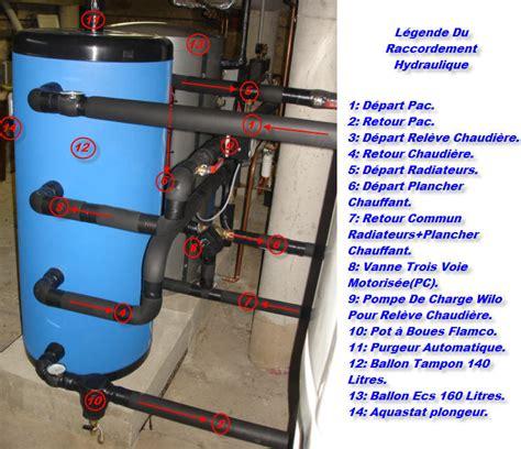climatiseur chambre chaleurterre afficher le sujet ajtech mitsu air eau