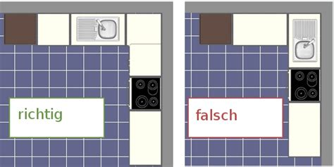 Deckenbeleuchtung Küche Planen by K 252 Chenplanung Tipps Der Ablauf Das Kochen Und Die