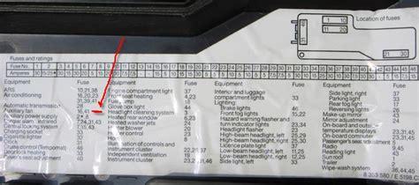 99 M3 Fuse Box Diagram e36 fuse box wiring schematic diagram