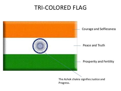 indian flag colors meaning india