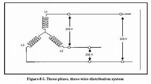 3 Phase Electric Heater Wiring Diagram - Wiring Diagrams Image Free