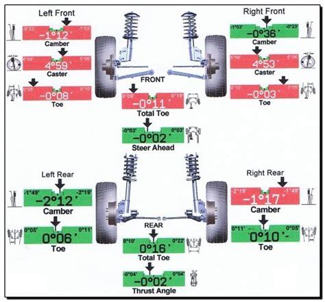 bmw wheel alignment greensboro crown bmw greensboro nc