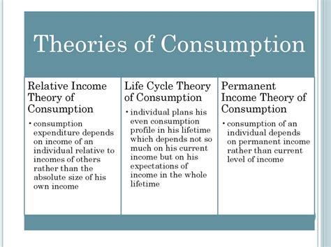 macroeconomics consumption savings investment