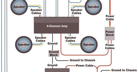 lifier wiring diagram at cars and http