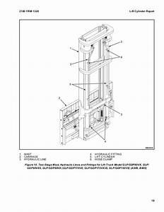 Yale E879 Gdc60vx Lift Truck Service Repair Manual
