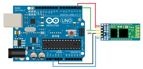 Starting Bluetooth With Arduino Argenox
