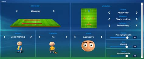 Soccer Manager Best Tactics by Best Formations And Tactics Soccer Manager 2018