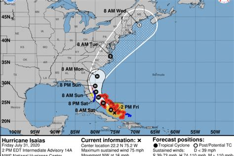 Category 1 Hurricane Isaias expected to stay offshore, no ...