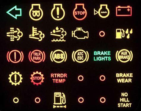 malfunction indicator light fyi from mci