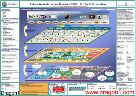 enterprise architecture  spain enterprise architecture