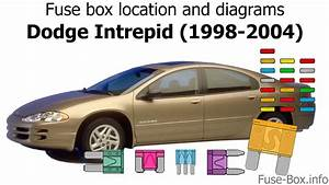Fuse Box Location And Diagrams  Dodge Intrepid  1998