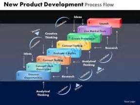 New Product Development Process Template