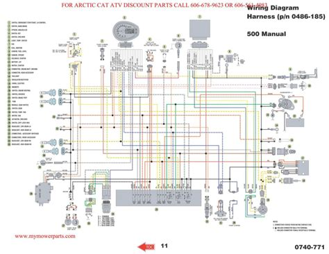 Polaris Ranger 500 Efi Wiring Diagram 2007 Schematic 2006
