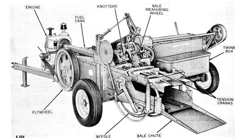 24t Square Baler Diagram by And The Vawt Smithjon