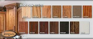 Red oak cabinet stain colors would you dilute the stain for Kitchen colors with white cabinets with red circle stickers